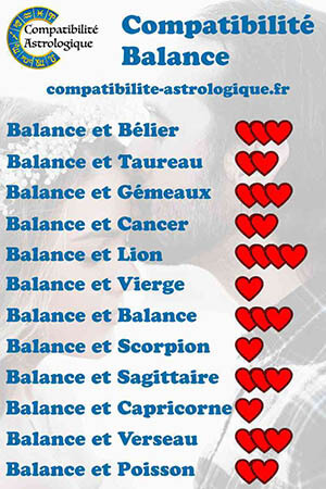 couple ideal pour la balance